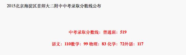 2018年北京海淀区首师大二附中中考分数线