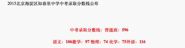 2018年北京海淀区知春里中学中考分数线