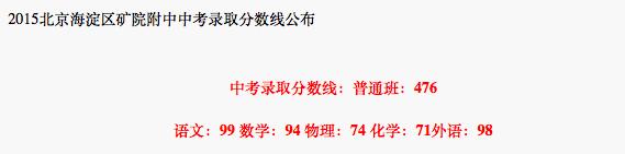 2018年北京海淀区矿院附中中考分数线