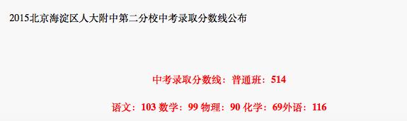 2018年北京海淀区人大附中第二分校中考分数线