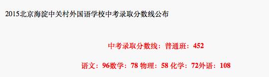 2018年北京海淀区中关村外国语学校中考分数线