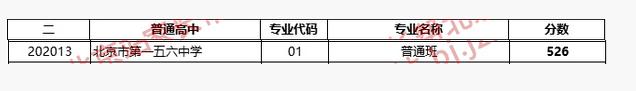 2018年北京西城区一五六中中考分数线