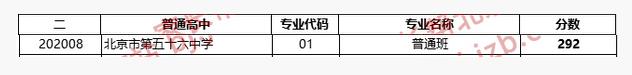 2018年北京西城区五十六中考分数线