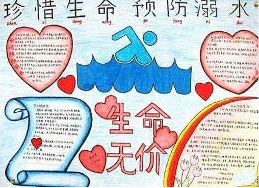 防溺水暑假手抄报图片大全_深圳智康1对1