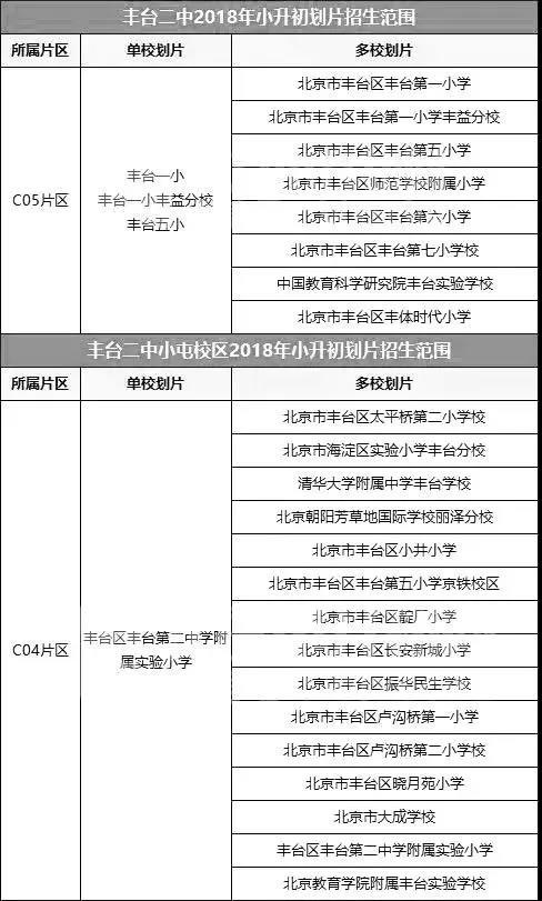 丰台十二中、十八中学、北京二中小学升液体招流下体初中初中生图片