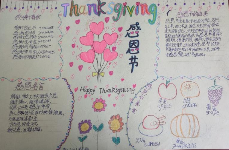 2018年感恩节英语手抄报大全(6)图片