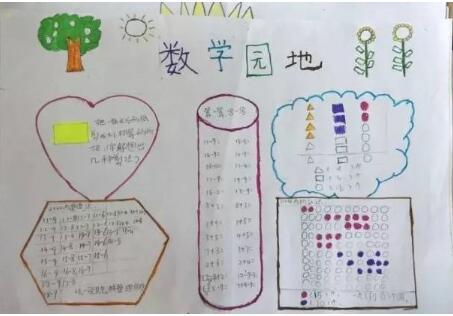 一年级数学手抄报