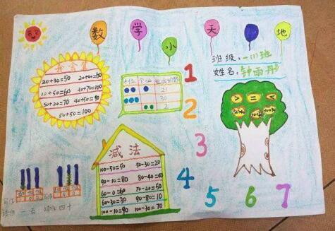 小编推荐:   小学数学小报的做法   手抄报语文六年级图片