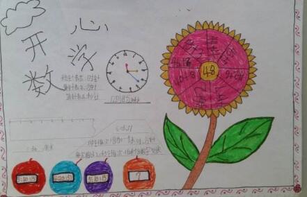 小编推荐:   小学数学小报的做法   手抄报语文六年级