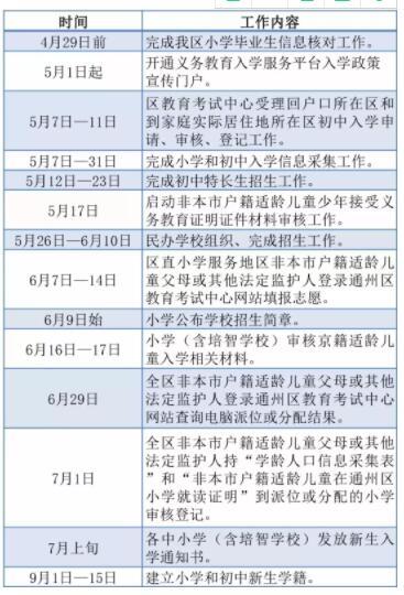2018年北京通州区小学升时间入学初中芭吗能横店大学考初中生?图片