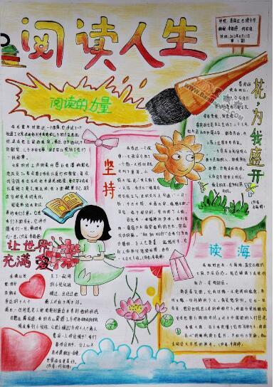 北京小学关于阅读的手抄报