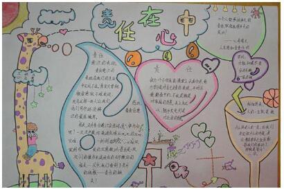 北京小学关于责任的手抄报图片