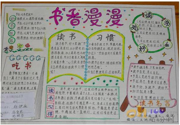 北京小学手抄报写什么