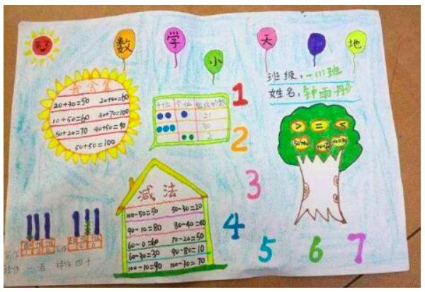 北京小学三年级手抄报数学