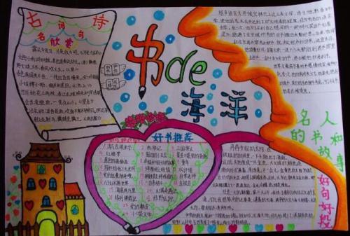北京小学关于读书的手抄报内容,希望可以在大家制作属于自己的手抄报