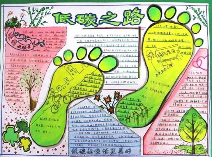北京小学绿色环保手抄报