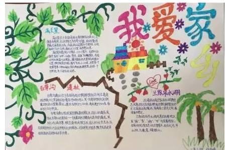 北京小学我爱家乡手抄报图片