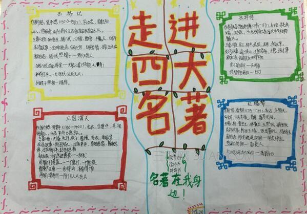 北京小学四大名著手抄报