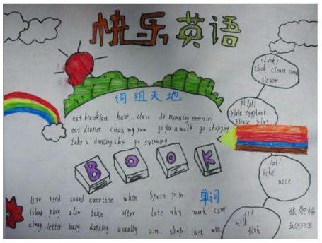 北京小学英文手抄报