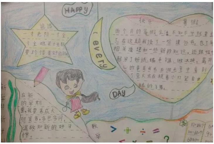 北京小学愉快的假期手抄报图片