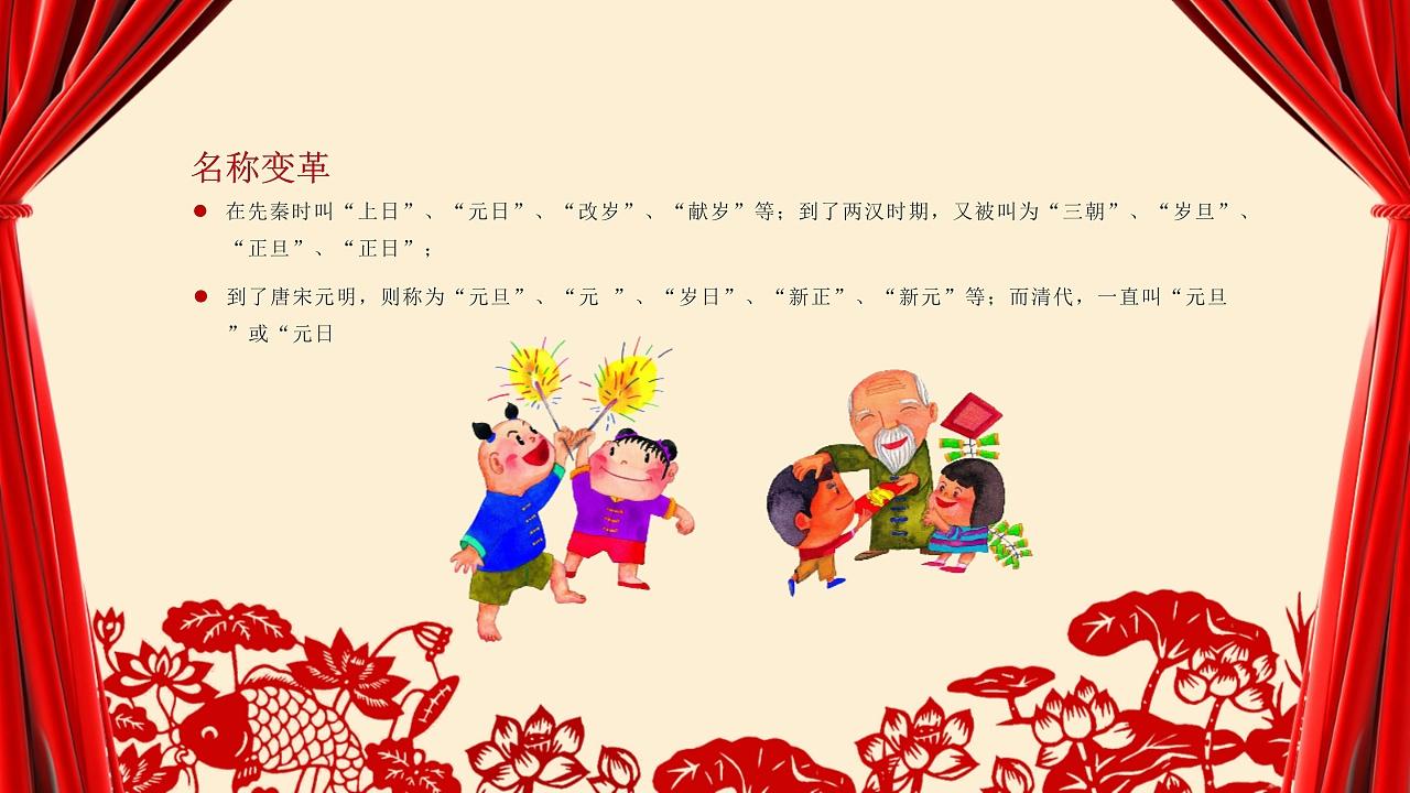 2020年春节习俗ppt背景5张(4)图片