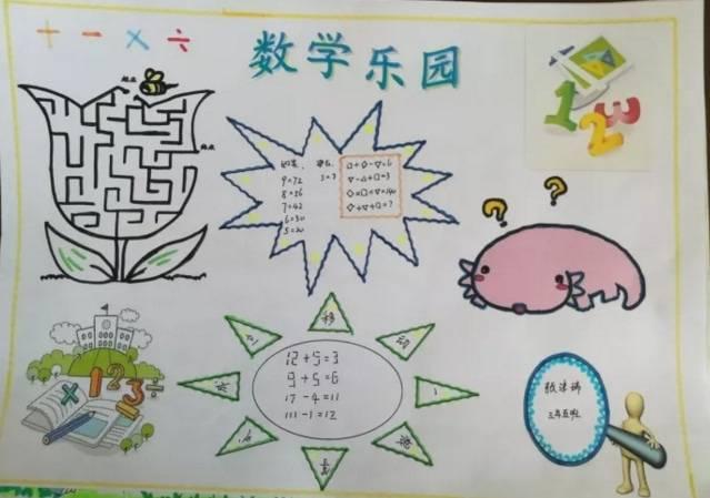 北京小学数学手抄报简单又漂亮四年级图片