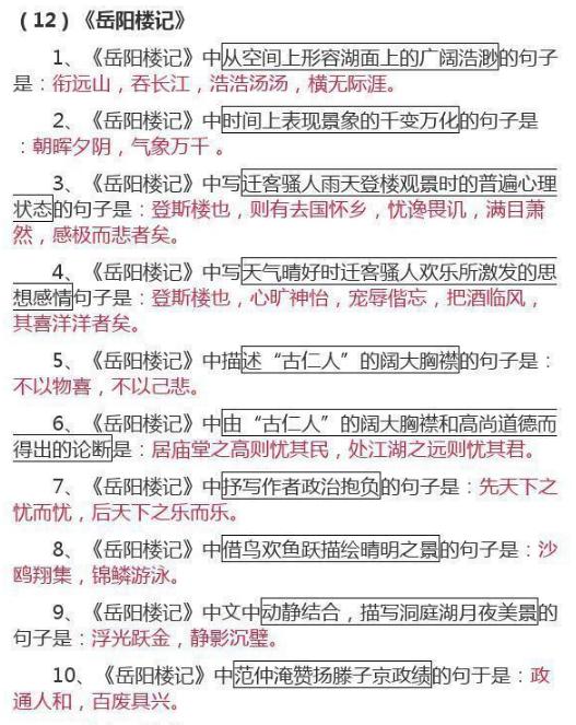 初中重点文言文知识摘选(四)