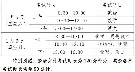 2019年1月广东省普通所有白菜免费彩金网址学业水平考试考试时间及科目