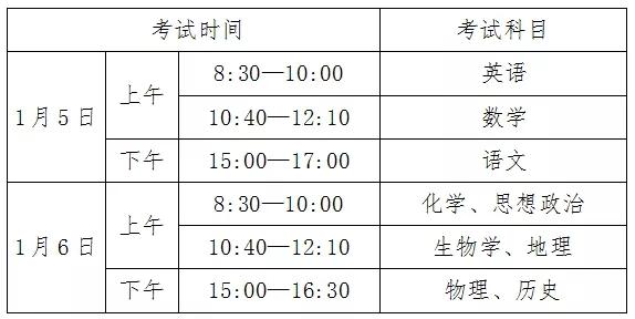 2019年1月广东省普通高中学业水平考试实施细则