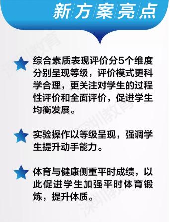 2021年深圳中考改革新方案亮点和实施时间