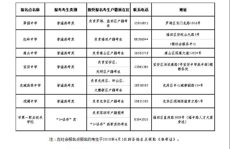 2019年深圳高考少数民族的高考录取照顾政策