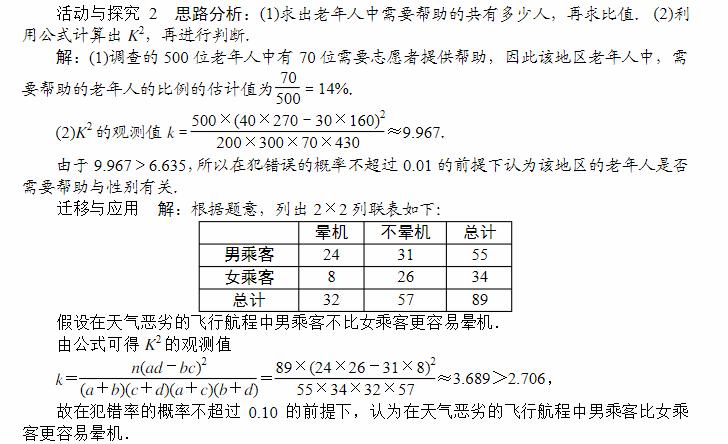 深圳所有白菜免费彩金网址数学选修1-2独立性检验的基本思想及其初步应用