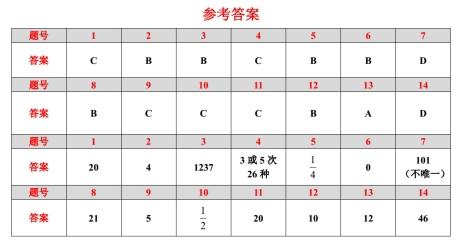 2014年深圳中学小学升初中试题答案
