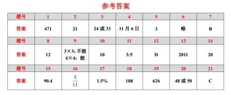 2012年深圳中学小学升初中试题答案