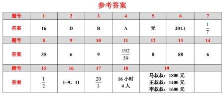 2011年深圳中学小学升初中试题答案
