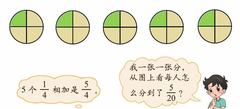 深圳五年级上册数学分饼知识点
