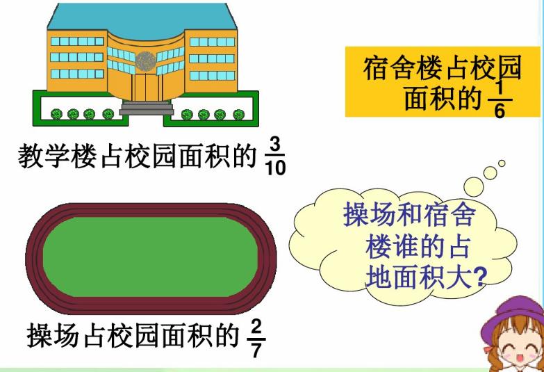 深圳五年级上册数学分数的大小知识点