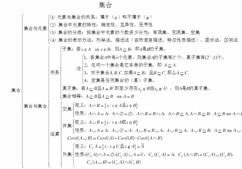 深圳高中数学必修一第一章集合与函数概念