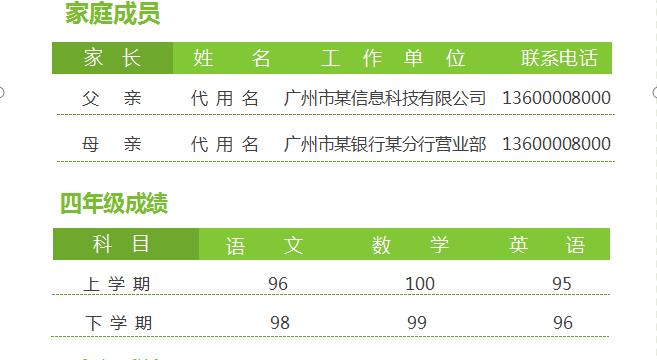2019年深圳小学升初中自荐信个人简历