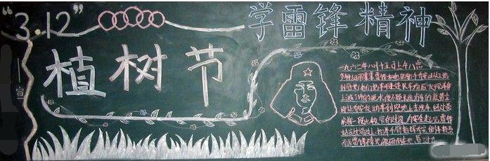 2019年植树节黑板报高三