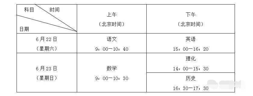 2019年深圳中考日程安排正式公布