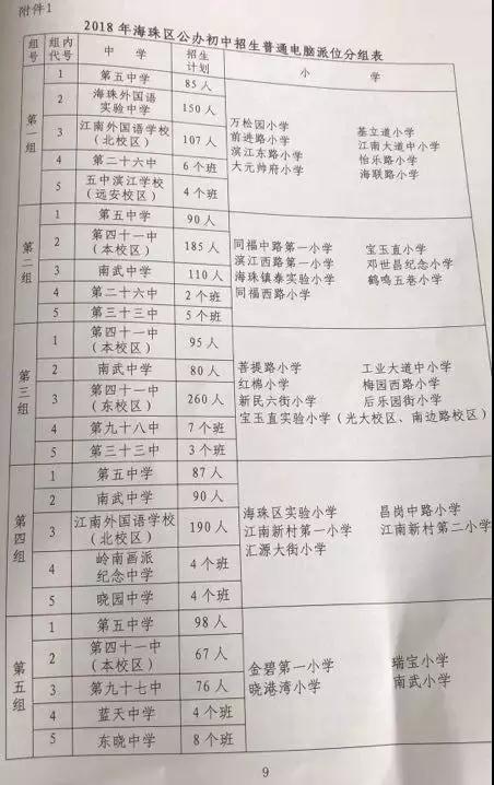 2019广州海珠区小学升初中电脑派位表