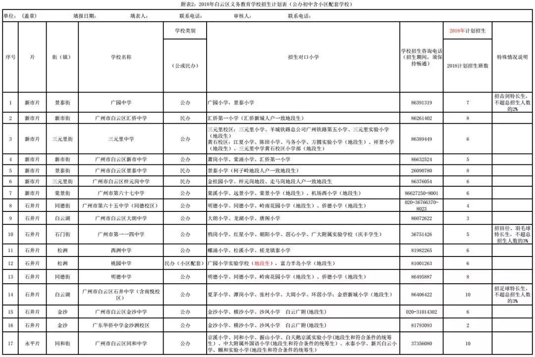 2019广州白云区电脑派位和对口直升表1