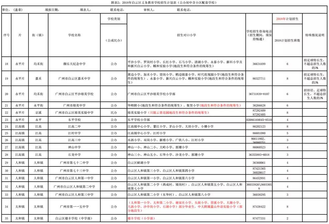 2019广州白云区电脑派位和对口直升表2