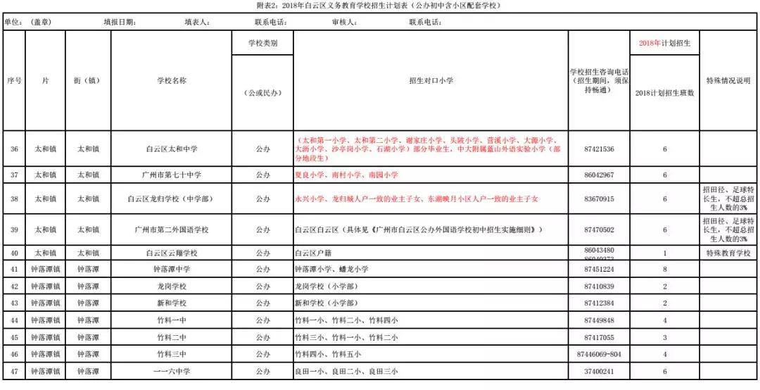 2019广州白云区电脑派位和对口直升表3