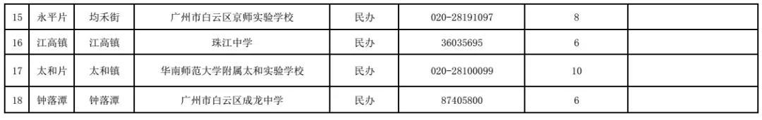 2019广州白云区电脑派位和对口直升表5