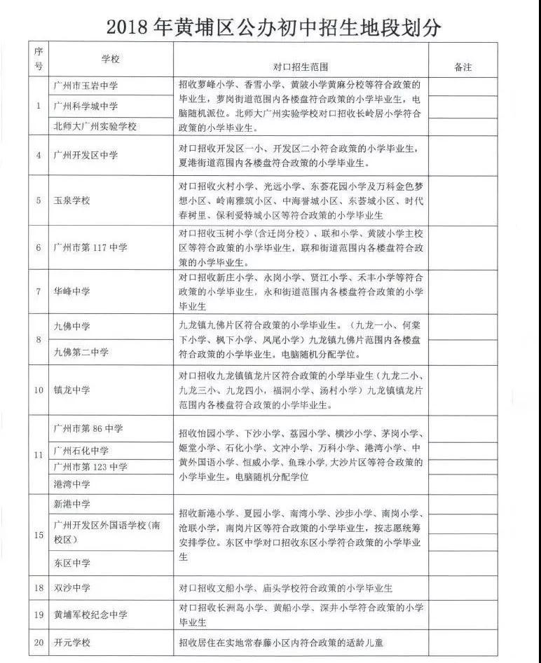 2019广州黄埔区电脑派位和对口直升表