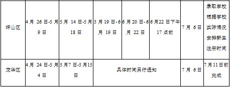 2019年深圳小学升初中地段入学政策(以 2018 年为例)