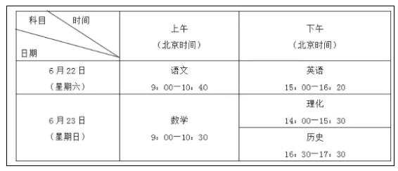 2019年深圳中考志愿什么时候填报