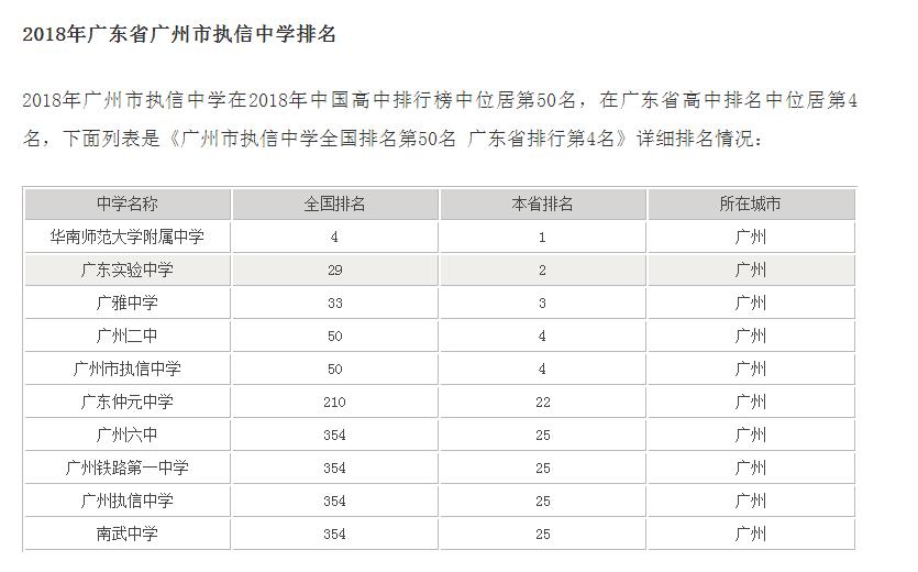 广州执信中学排名